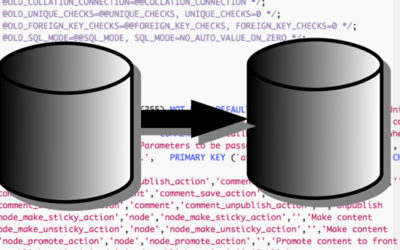 WordPress post content search and replace in the database using SQL